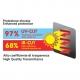 Coppia Tendine Statiche Oscuranti e Trasparenti Sun Filter 44x38 cm