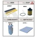 Kit Filtri Fiat Grande Punto, Punto Evo 1.3 Mjet (Euro 4)