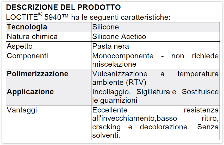 Silicone Nero Loctite 5940 ml 100
